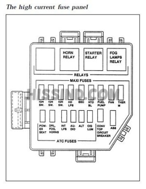 1997 Ford Mustang Fuse Box Diagram