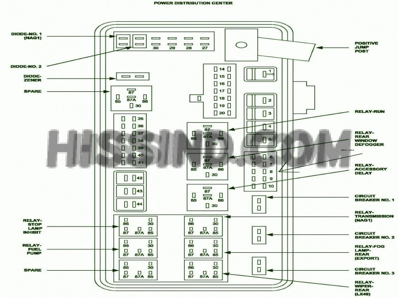 Fuse Box For Dodge Charger 2007 : Dodge charger fuse diagram