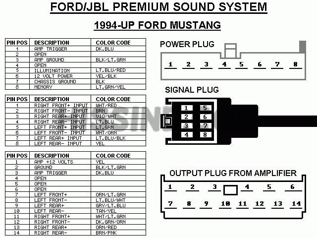 1994  1998 Mustang Mach 460 Audio Diagram Pinout