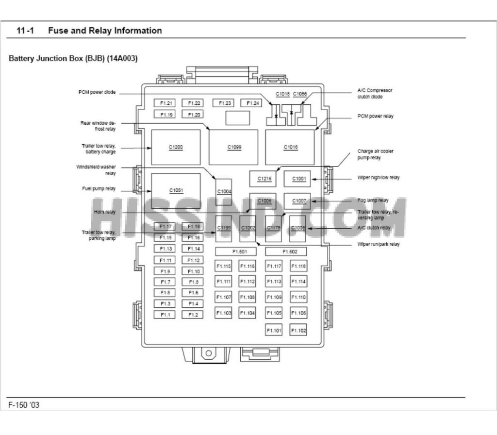 Ford F 150 Under Hood Fuse Box Diagram