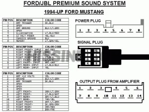 19942004 Ford Mustang Fuse Panel Diagram Wiring Schematics