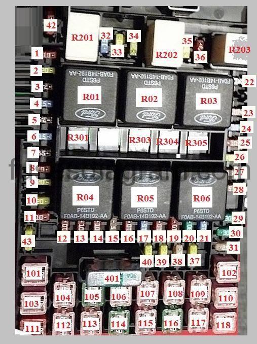 2004 2008 ford f150 fuse diagrams repair & diagnostic information 1984 ford f-150 fuse box diagram repair diagram for 04 08 f150