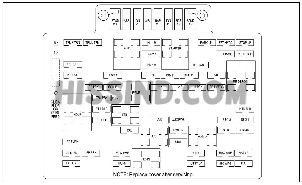 1999 99 Chevrolet Silverado Fuse Diagram