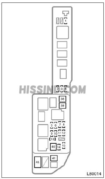 1998 toyota camry fuse box diagram location description rh diagrams hissind com Toyota 4Runner Fuse Box Diagram 2005 Toyota Corolla Fuse Box Diagram