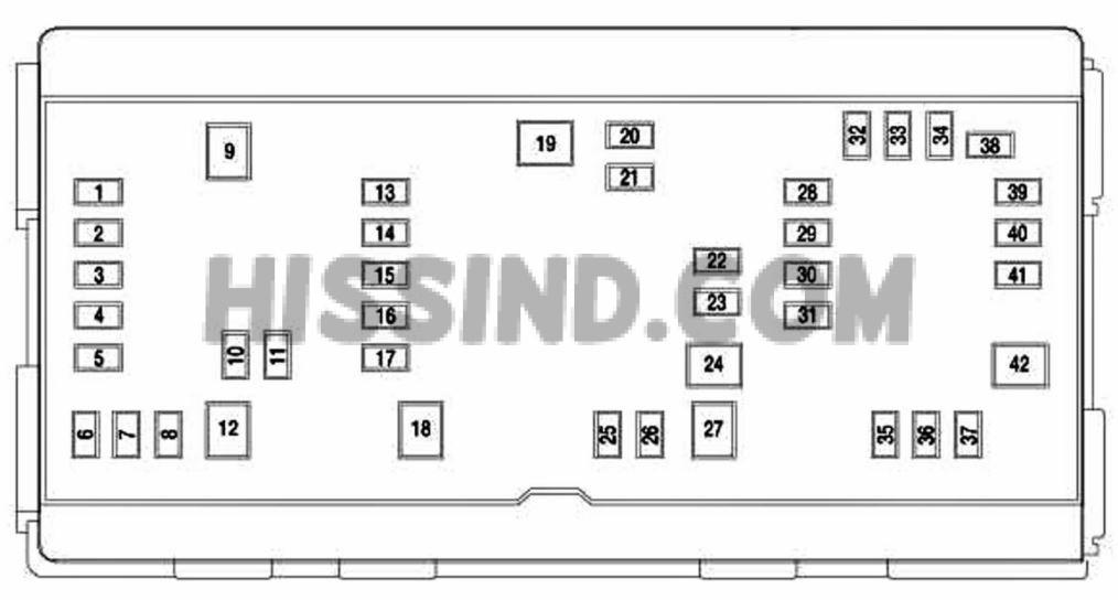 07 Dodge 2500 Fuse Box Wiring Diagram