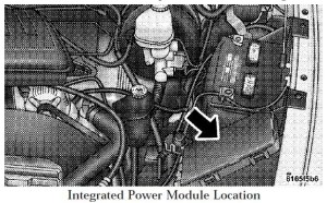 2008 Dodge Ram Fuse Box Diagram Under HoodLocation
