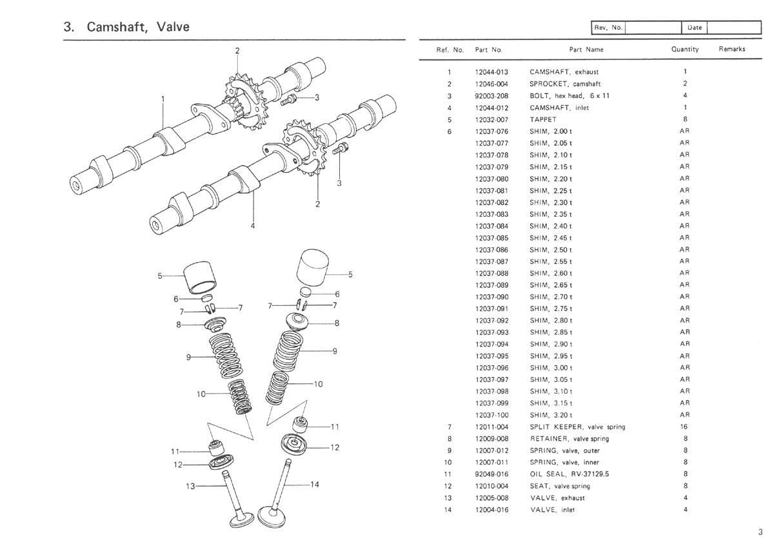 Kz650 Fo