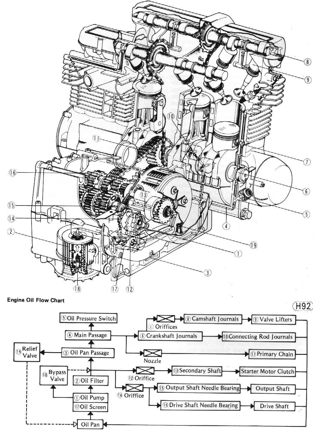 Process Flow Chart Engine Schematic