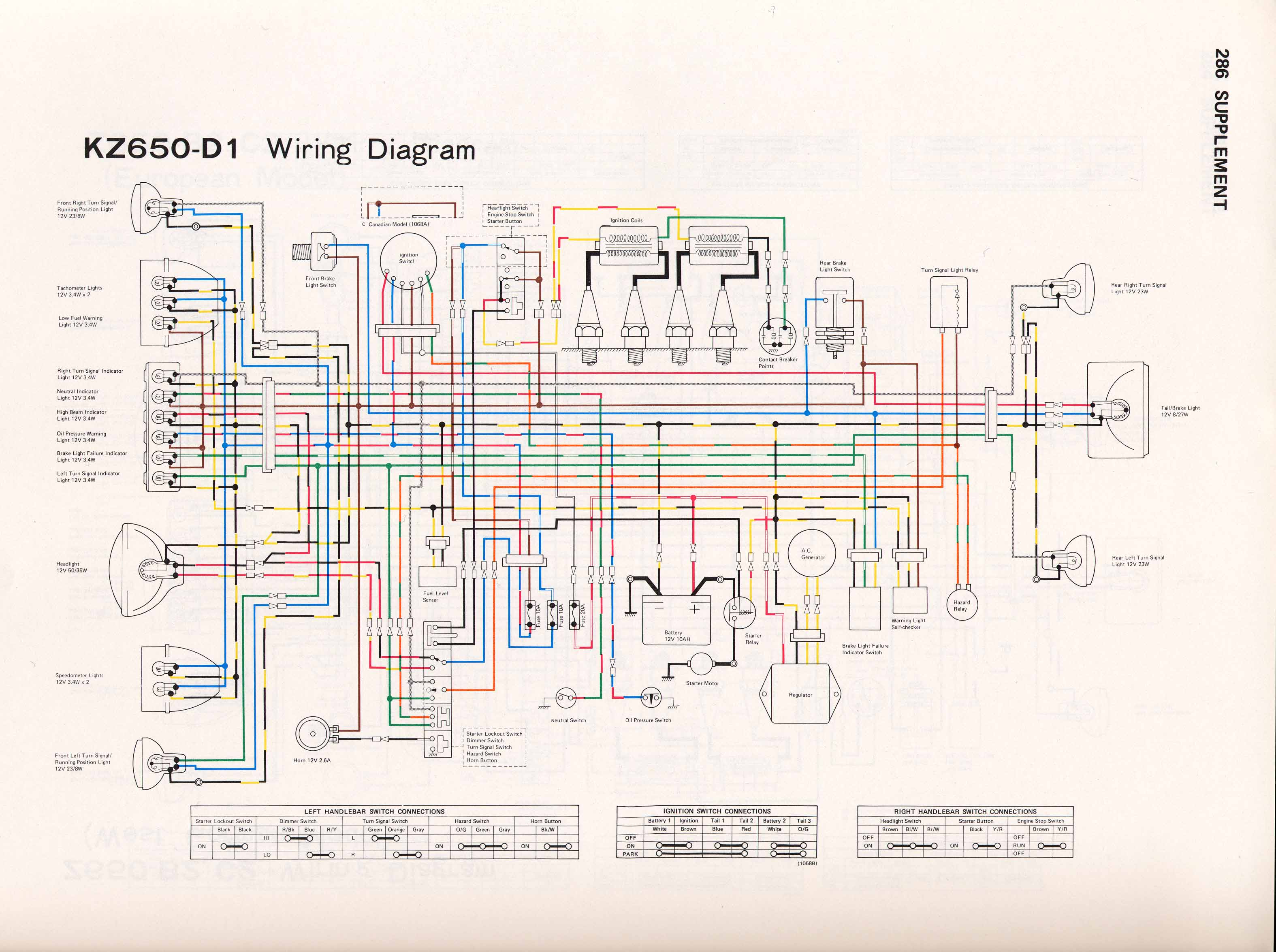 1980 Kz1000 Wiring Diagram Color