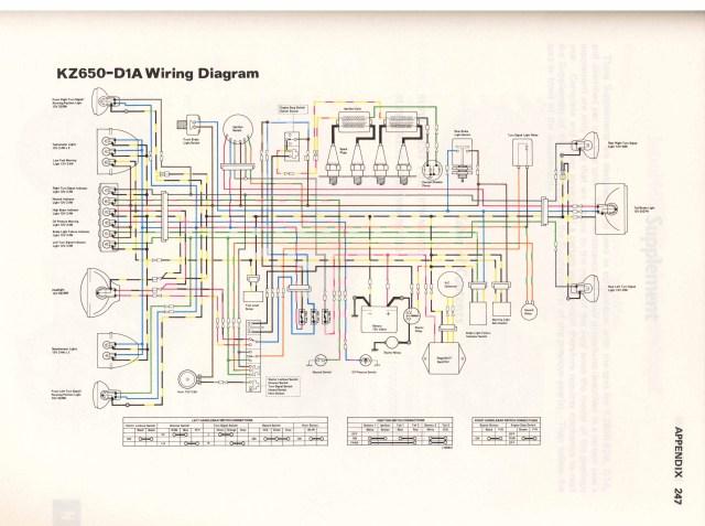 Fine Suzuki Motorcycle Wiring Diagram Hobbiesxstyle Wiring Cloud Battdienstapotheekhoekschewaardnl