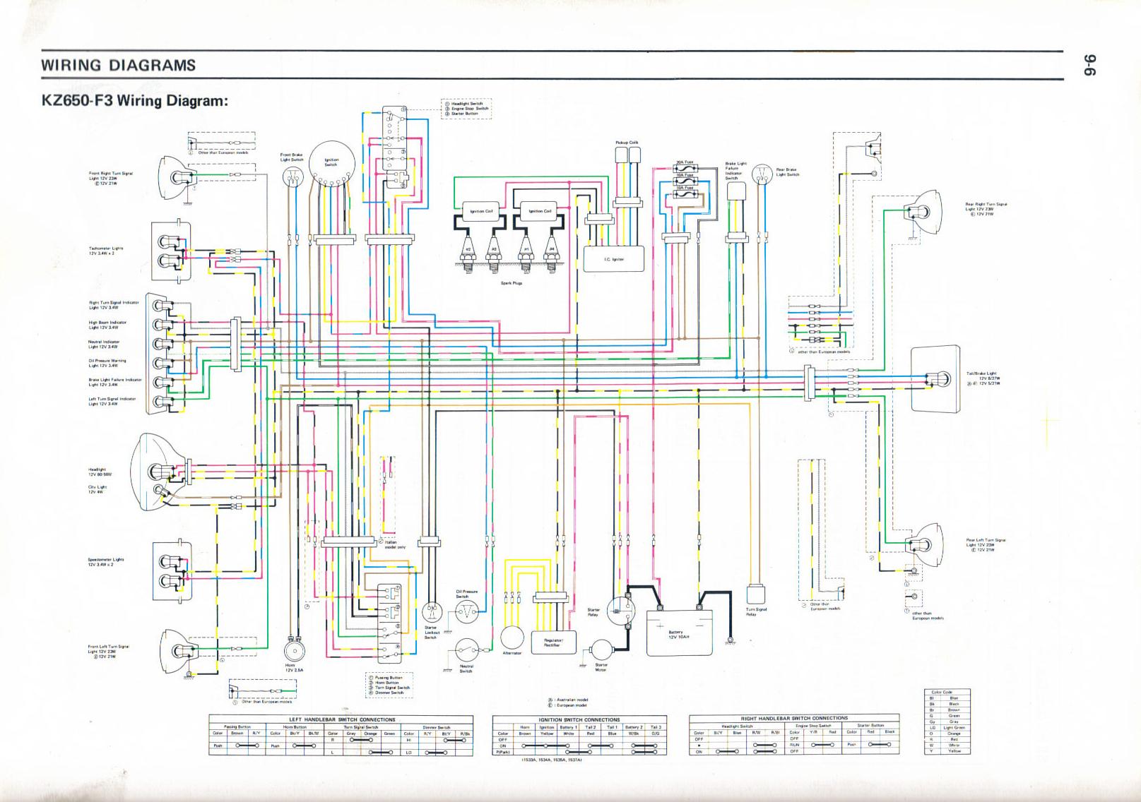 kawasaki z650 kz650 colour wiring loom diagrams wiring diagram77 kz650 wiring diagram schematic wiring diagram experts kawasaki z650 kz650 colour wiring loom diagrams
