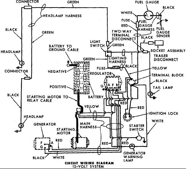 diagram wiring diagrams for 1964 ford 4000 tractor full