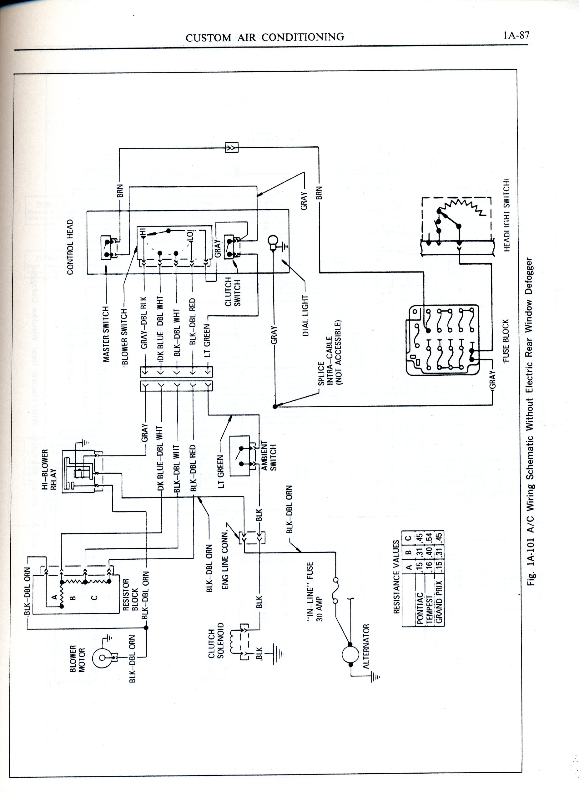 Gto Ignition Wiring Diagram