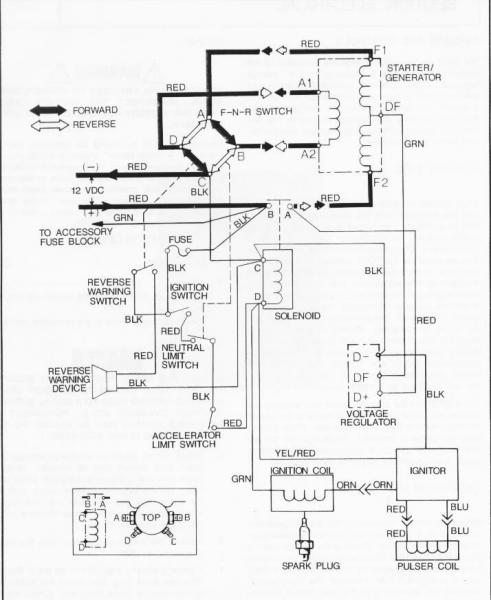 1970 s ez go 2 stroke wiring diagram  three way switch