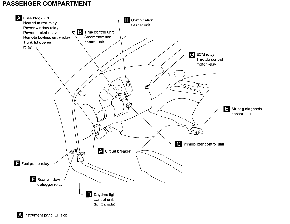 Nissan 240sx Radio Wiring Diagram