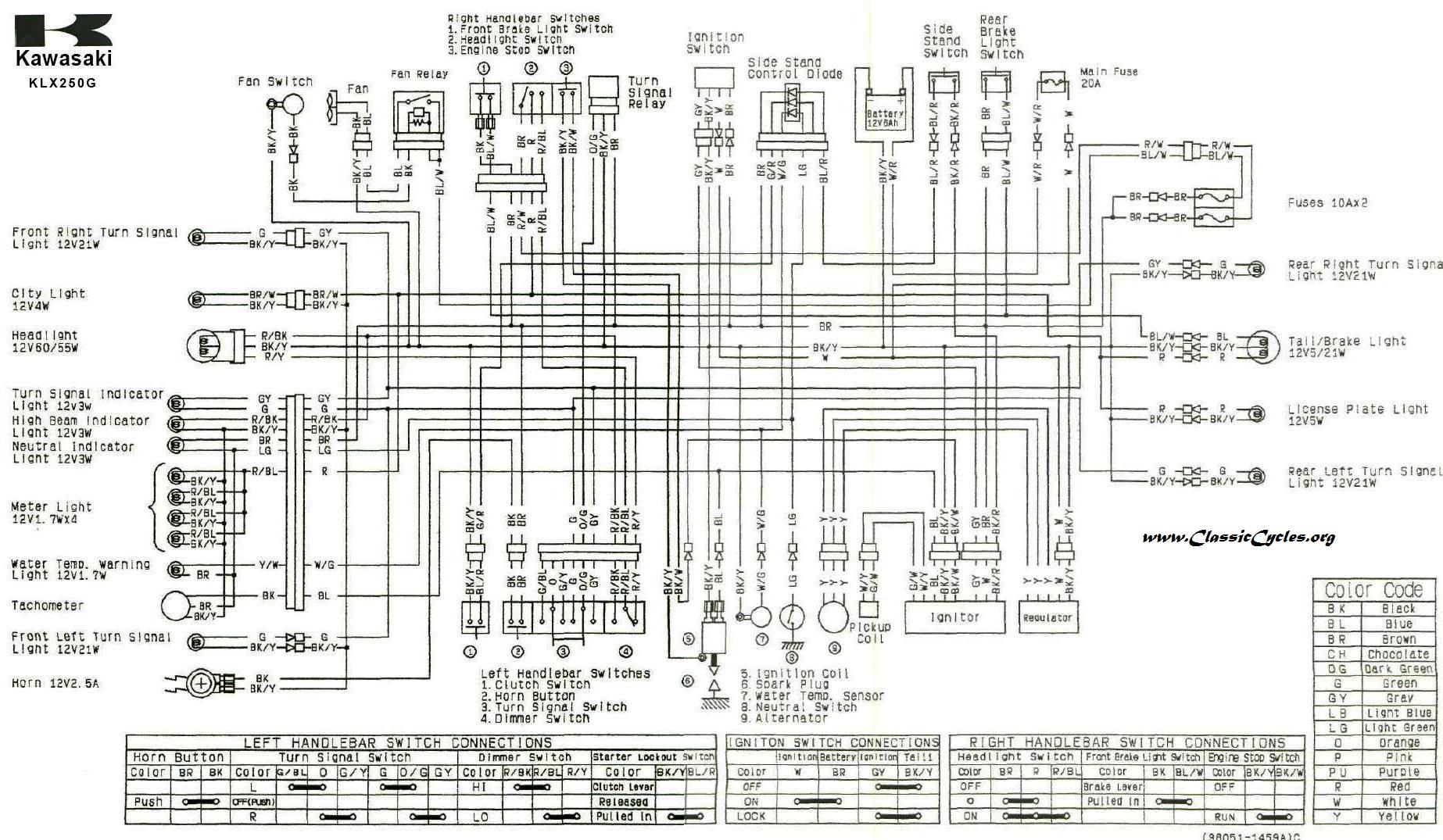 Kawasaki Zg Wiring Diagram