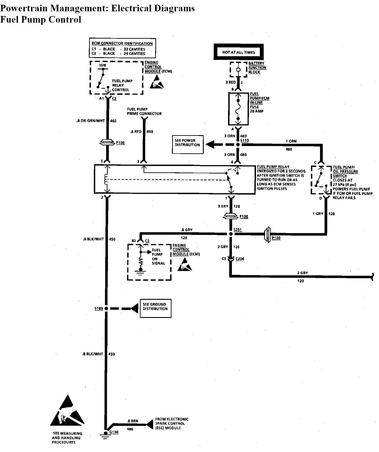 92 Buick Roadmaster Wiring Diagram