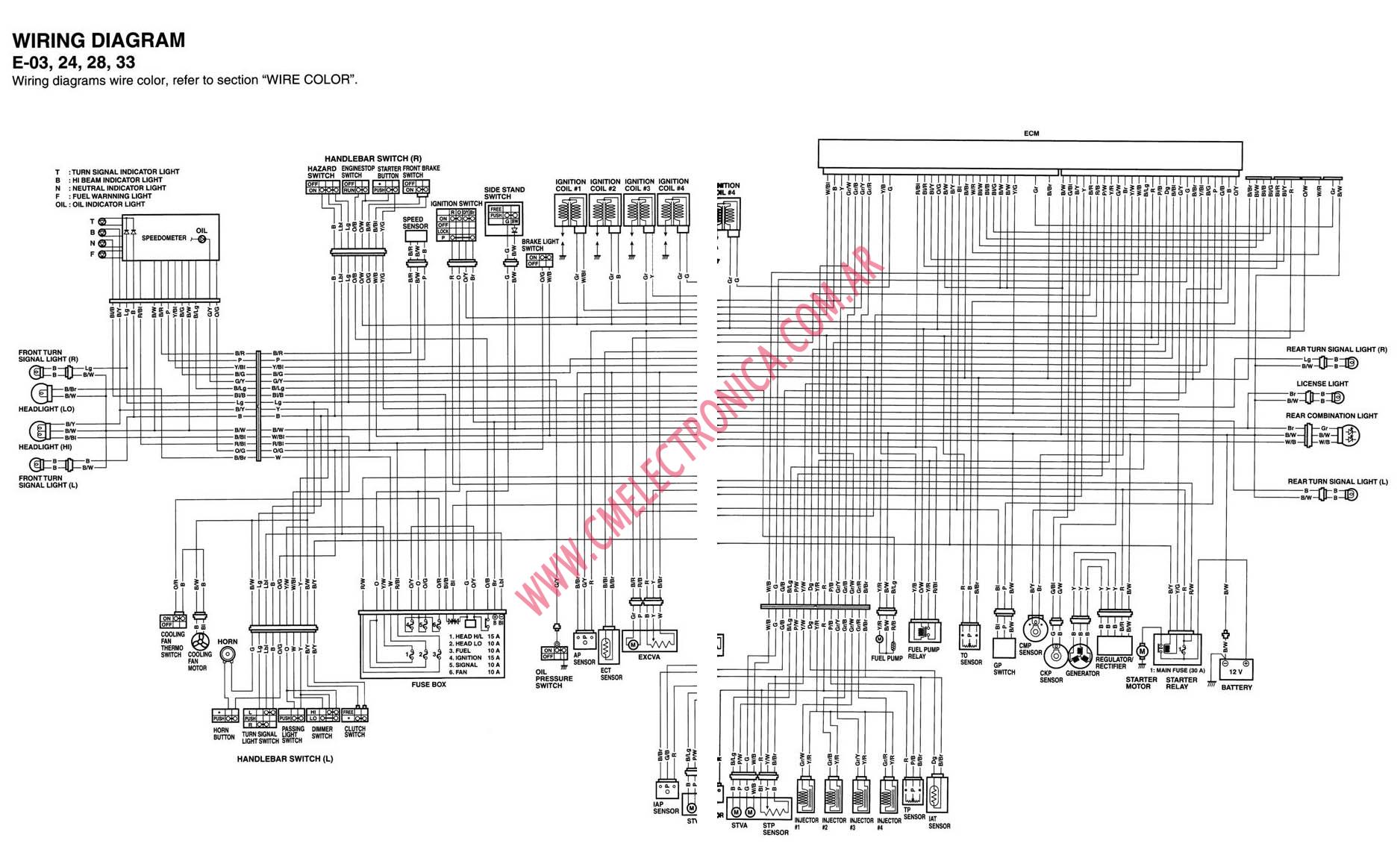 Katana 600 Ignition Switch Wiring Diagram