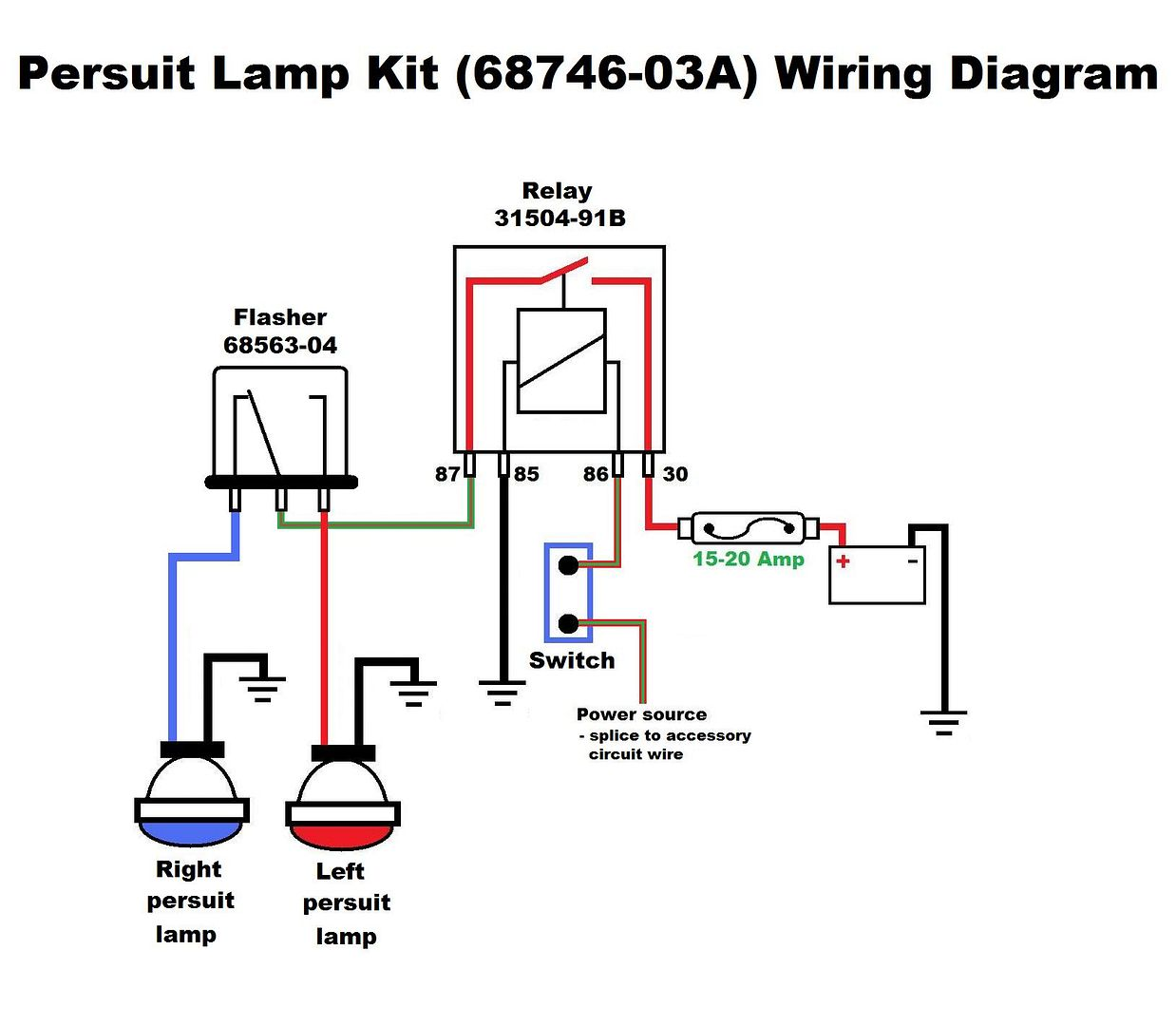 Harley Roadking Headlight And Passing Lamp Wiring Diagram