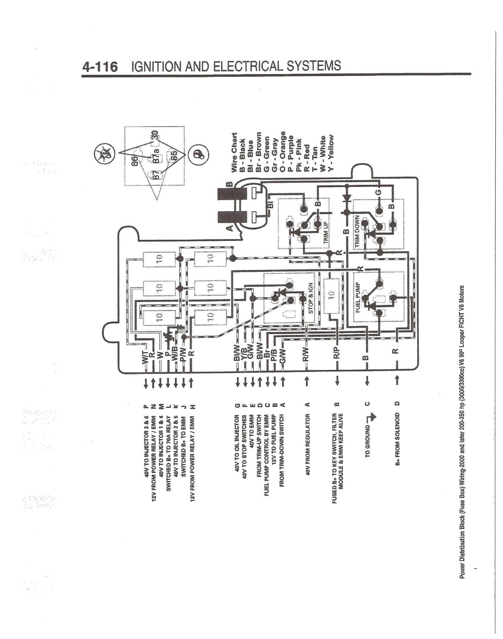 Evinrude 150 Hp Ficht Key Switch Wiring Diagram