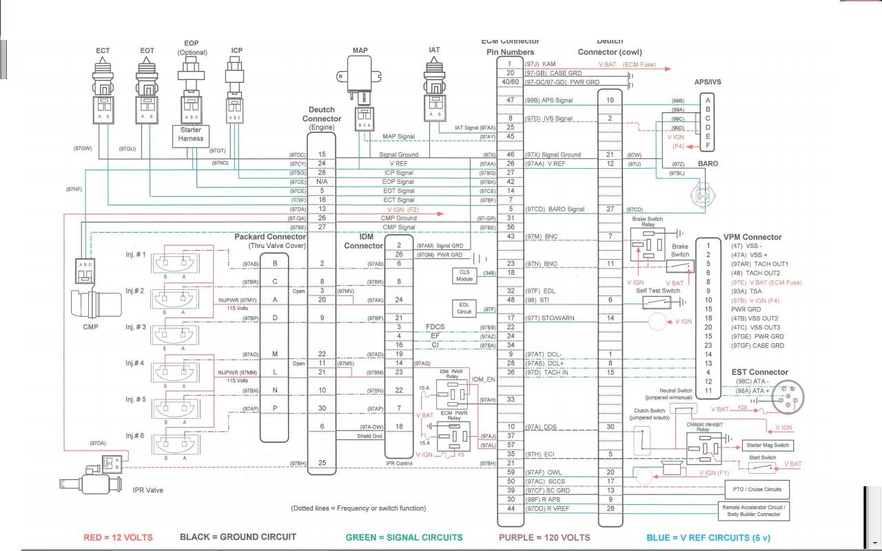 International Dt466e Engine Wiring Diagram