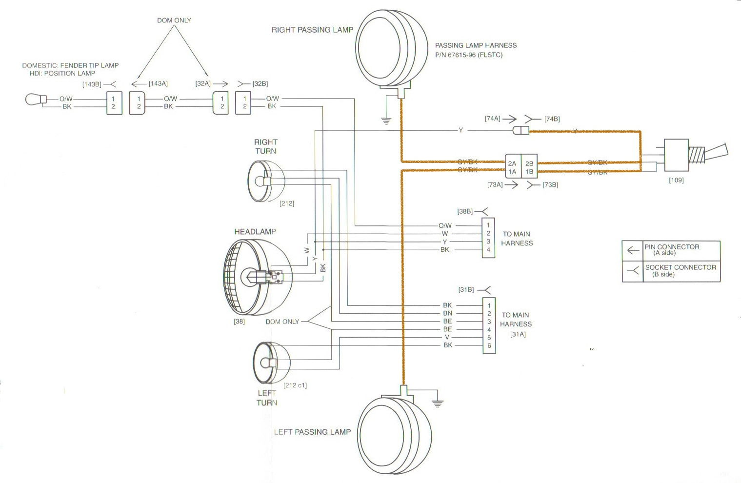 Harley Davidson Softail Springer Wiring Diagram