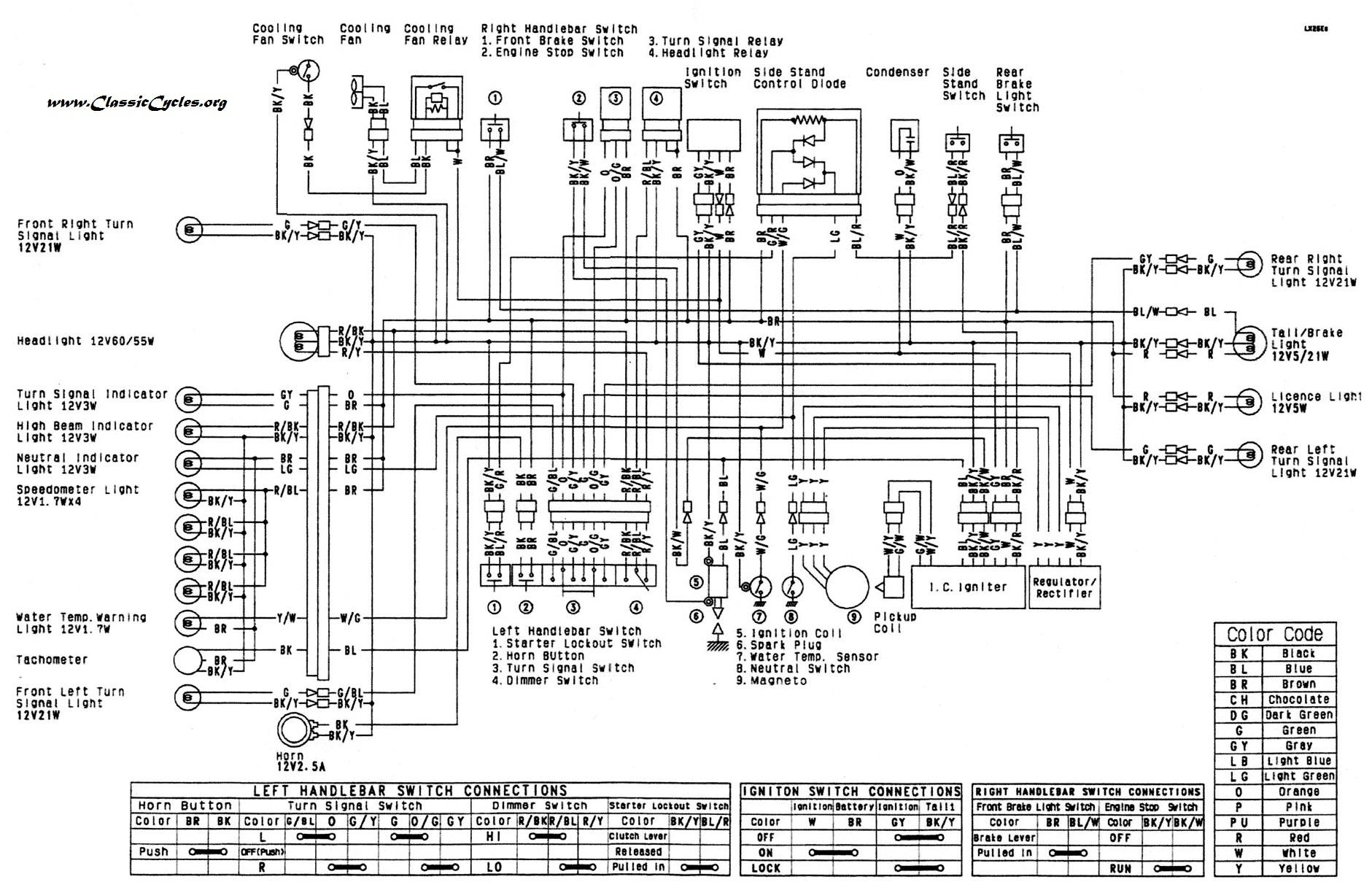 Zzr600 Rear Break Wiring Diagram