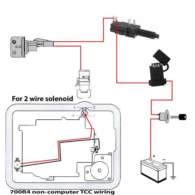 diagram 1991 camaro 700r4 wiring diagram full version hd