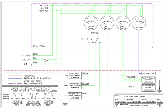 download diagram wiring diagram for temp gauge full hd