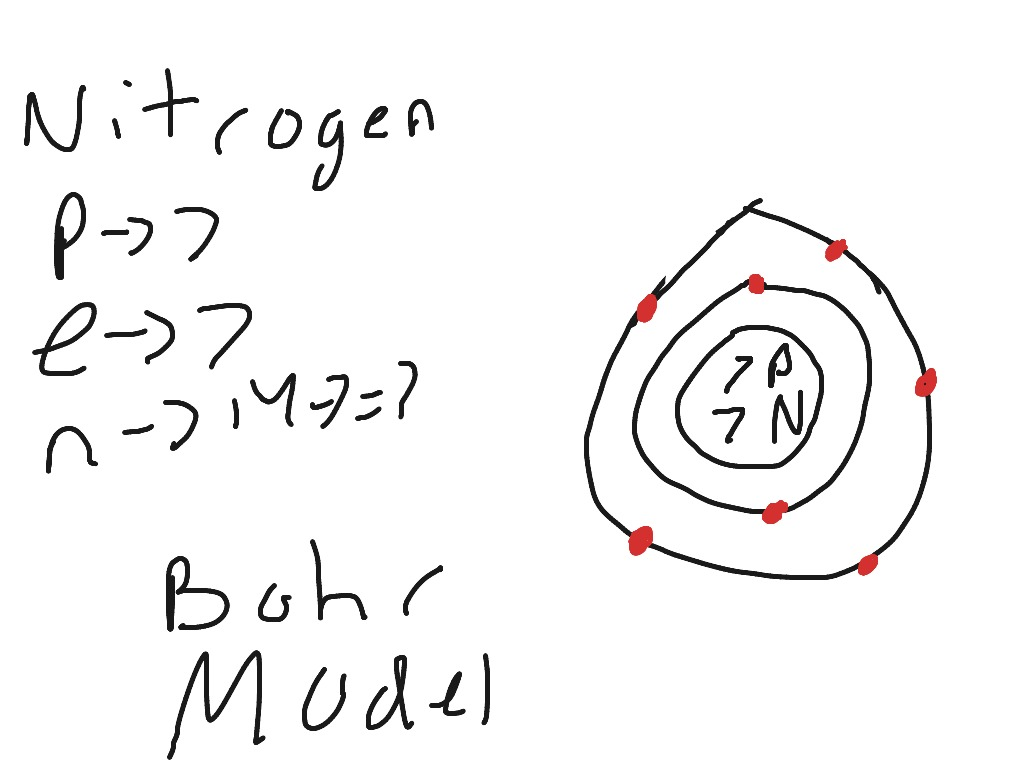 Bohr Rutherford Diagram For Nitrogen