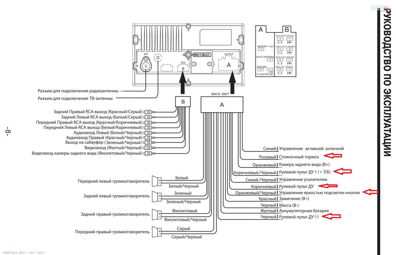 Dual Xdm16bt Wiring Diagram