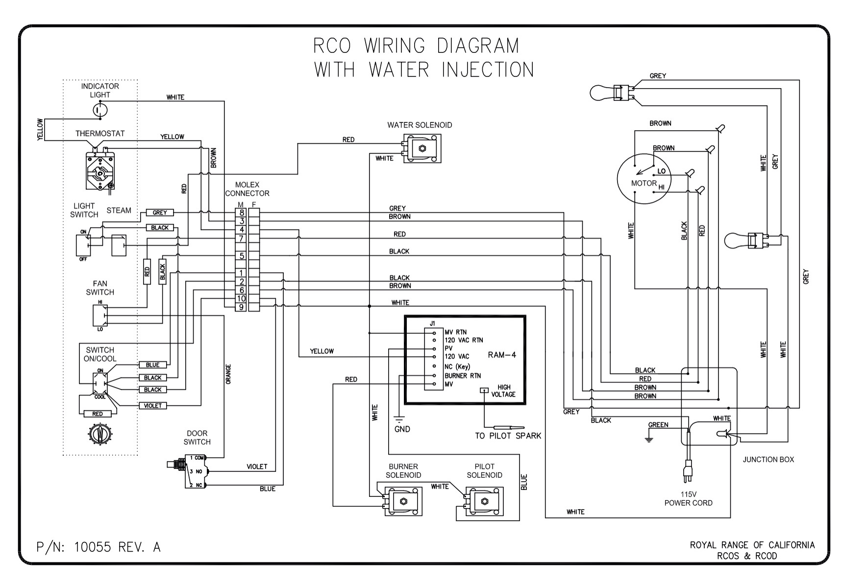 Hardwire Wiring Diagram For A 2 Element Countertop Stove
