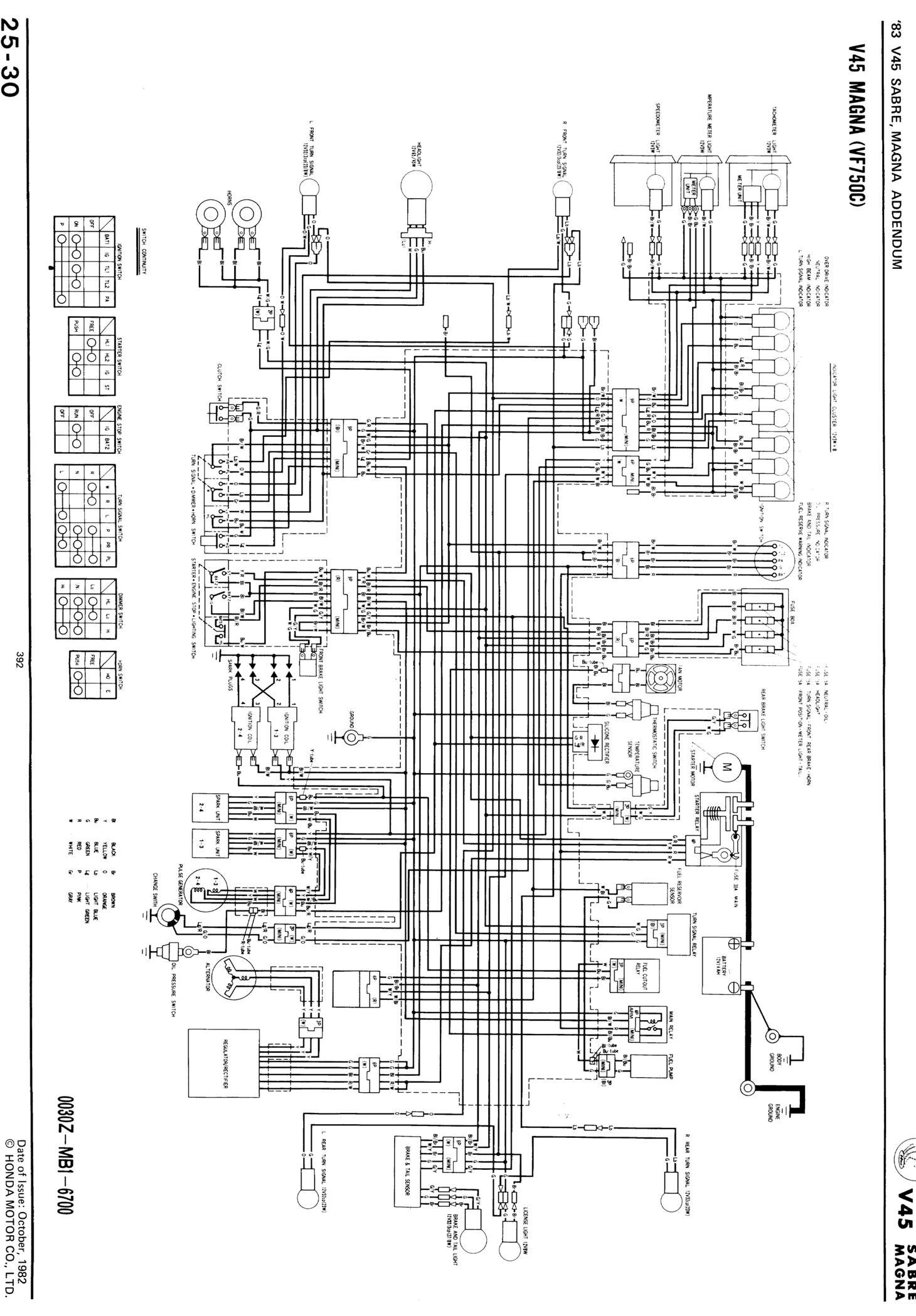 Honda Magna Vf750c Wiring Diagram