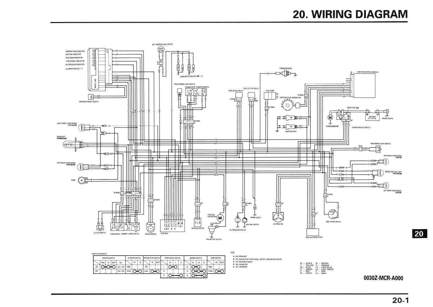 Honda Shadow Vt750dc Wiring Diagram