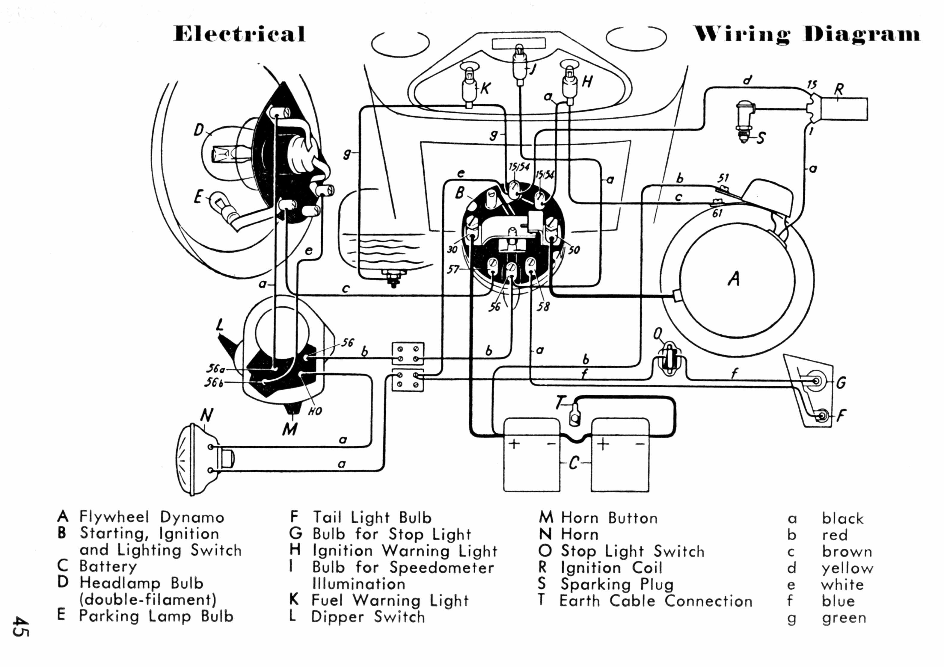 Honda Spree Wiring Diagram
