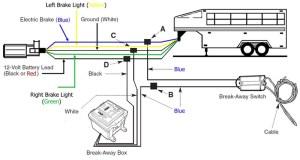 Hopkins Agility Brake Controller Wiring Diagram For 2007