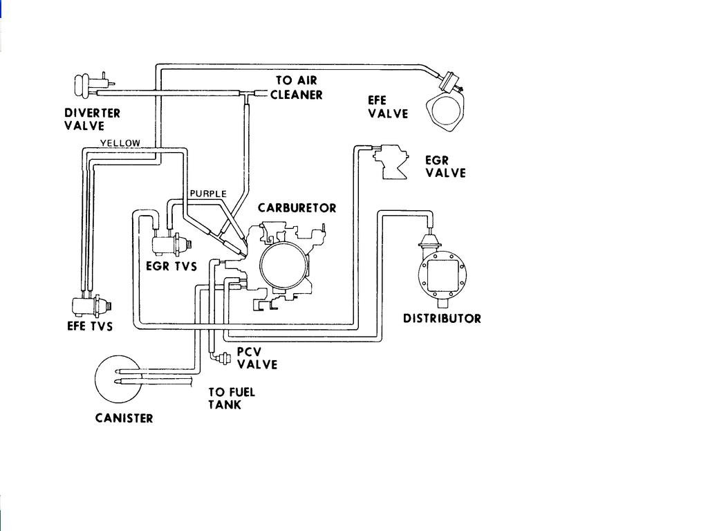 Rochester Quadrajet Carburetor Vacuum Diagram