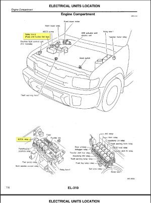 Rogue Series Ii Lx250b Wiring Diagram