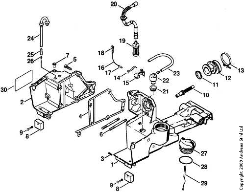 Stihl Spare Parts List