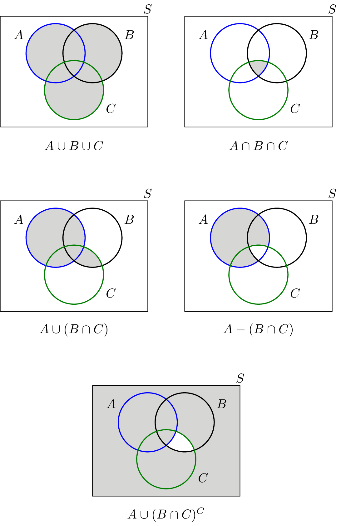 Venn Diagram Calculator 4 Sets