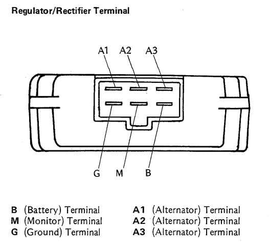 مسرع مكرر وكيل 5 pin regulator rectifier wiring diagram