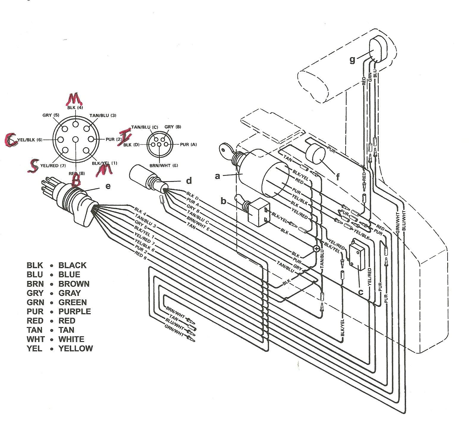 Wiring Diagram For Sundancer Tri Toon