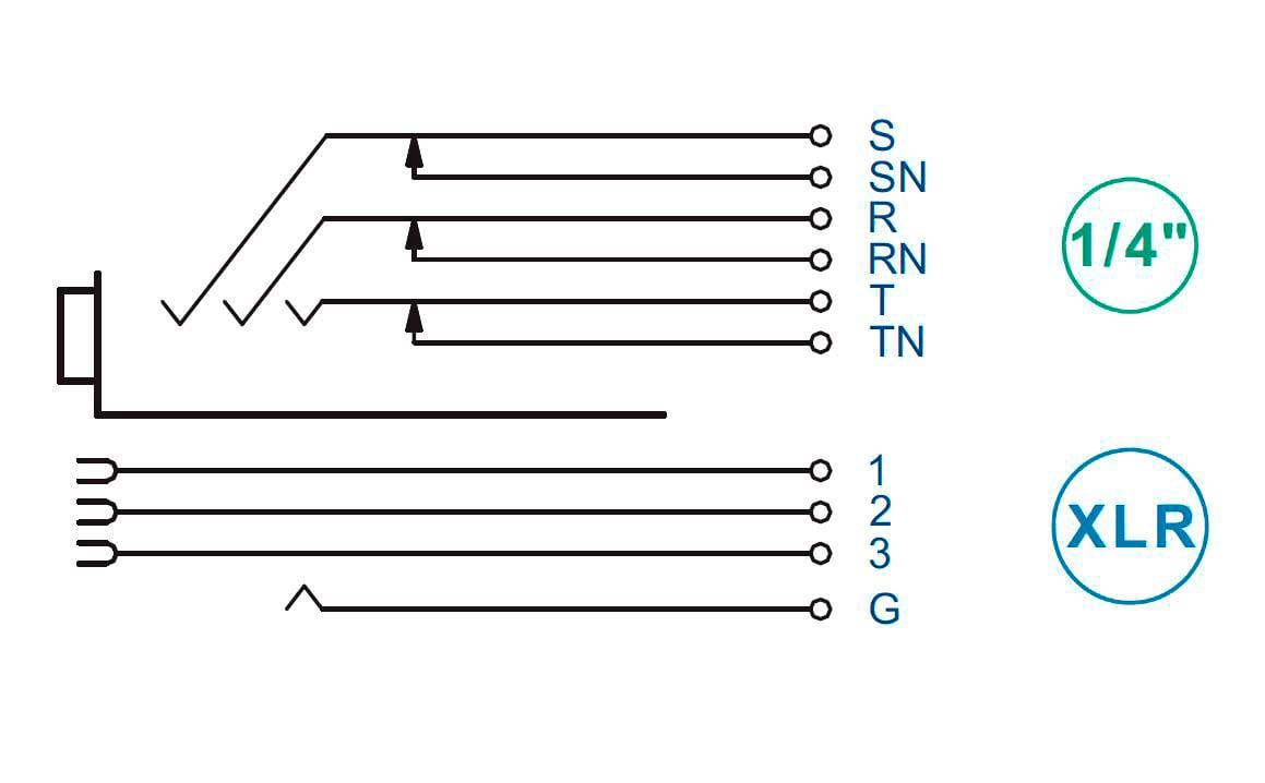 Xlr To 1 4 Inch Wiring Diagram