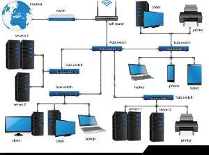 Vicidial Installation – Single Server Installation Dialmyvici