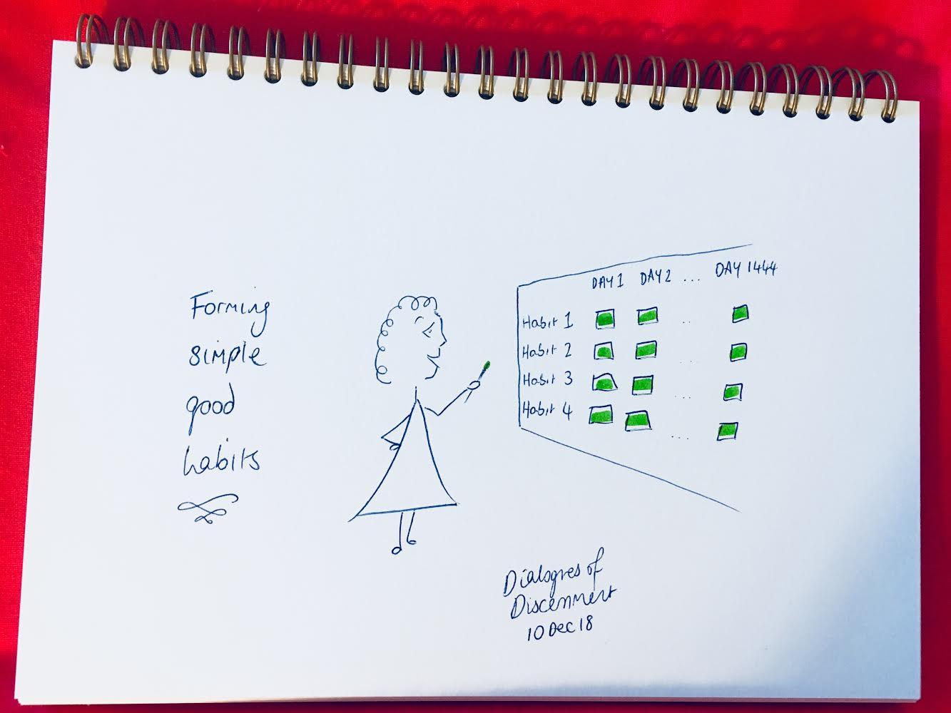 Forming Simple Good Habits DoD 10dec18