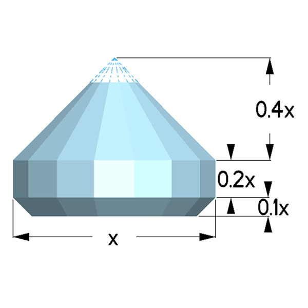 Type 1a Diamond Anvils - Standard Design