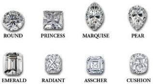 Main Diamond Cuts / Shapes