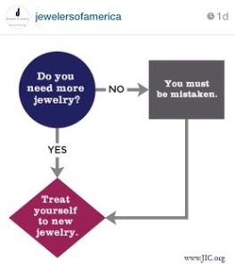 "An idea ""do you need more jewelry?"" flowchart. Via Diamonds in the Library."