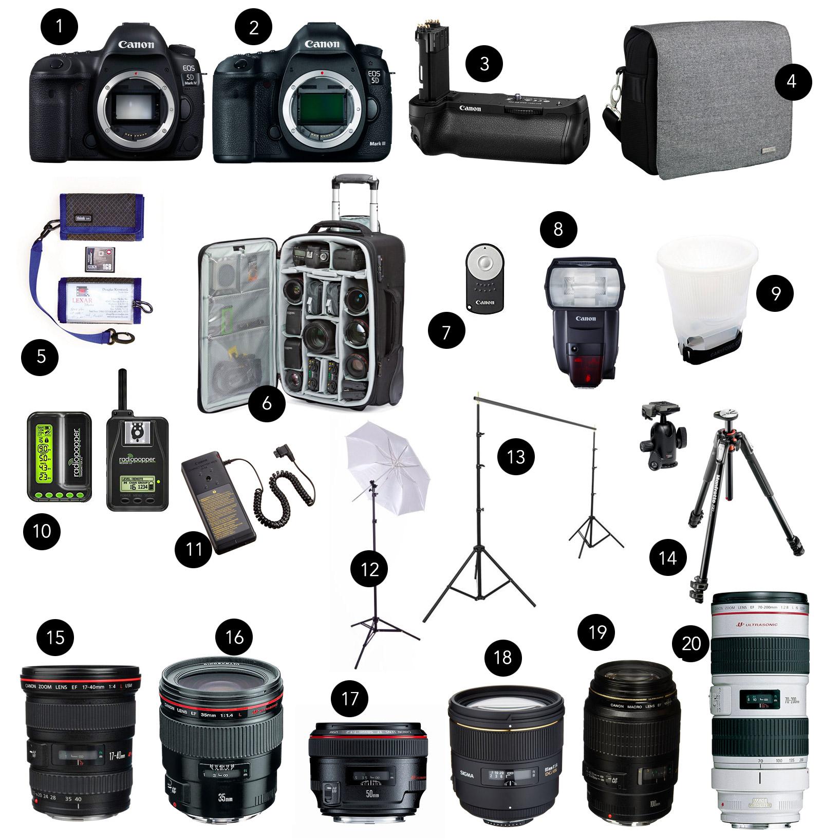 Phoenix Photographer Diana Elizabeth camera equipment in her camera bag