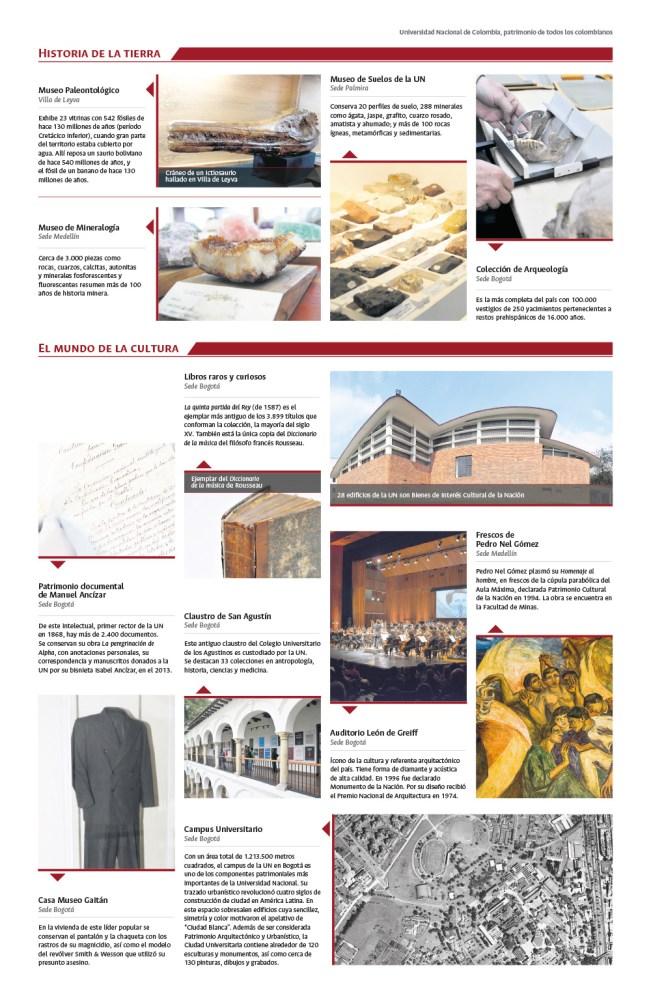 Museos y colecciones científicas de la Universidad Nacional, memoria y soporte del desarrollo de Colombia (4/5)